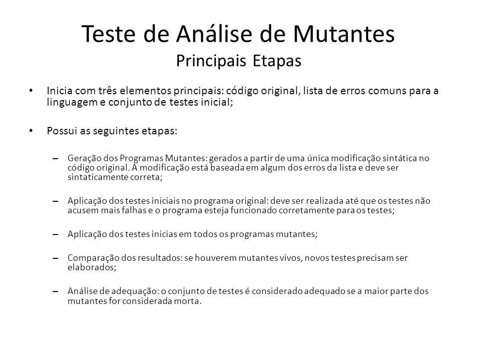 Teste de Análise de Mutantes Principais Etapas Inicia com três elementos principais: código original, lista de erros comuns para a linguagem e conjunt