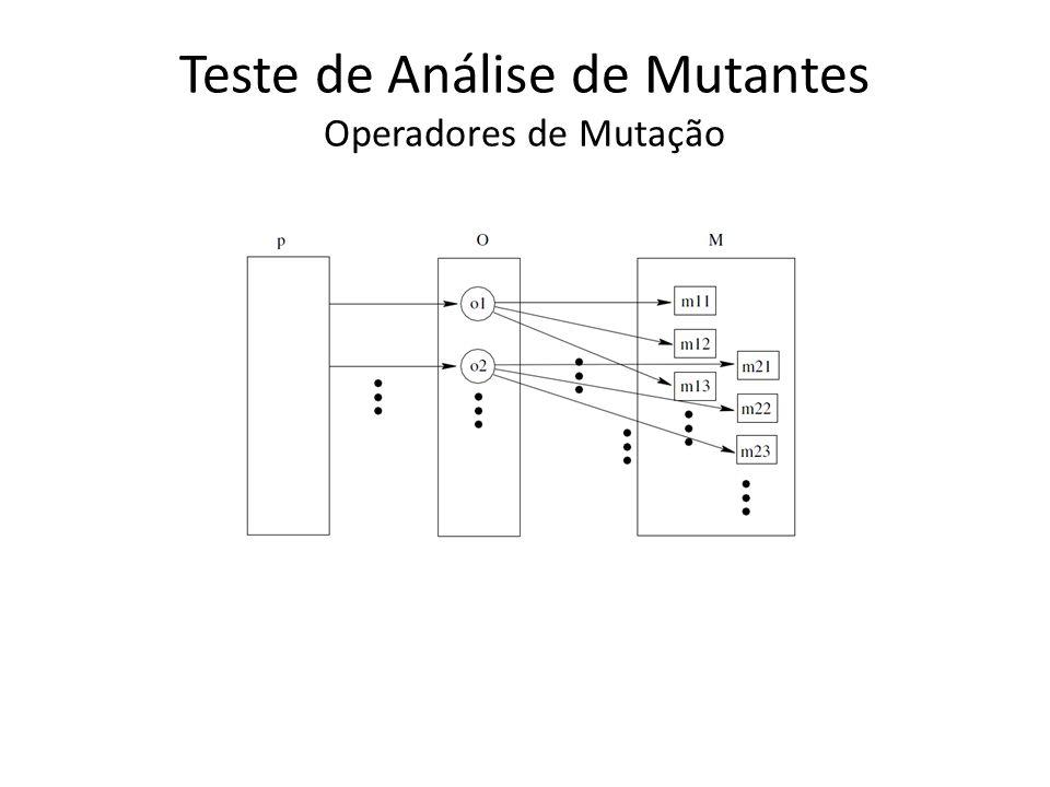 Teste de Análise de Mutantes Operadores de Mutação