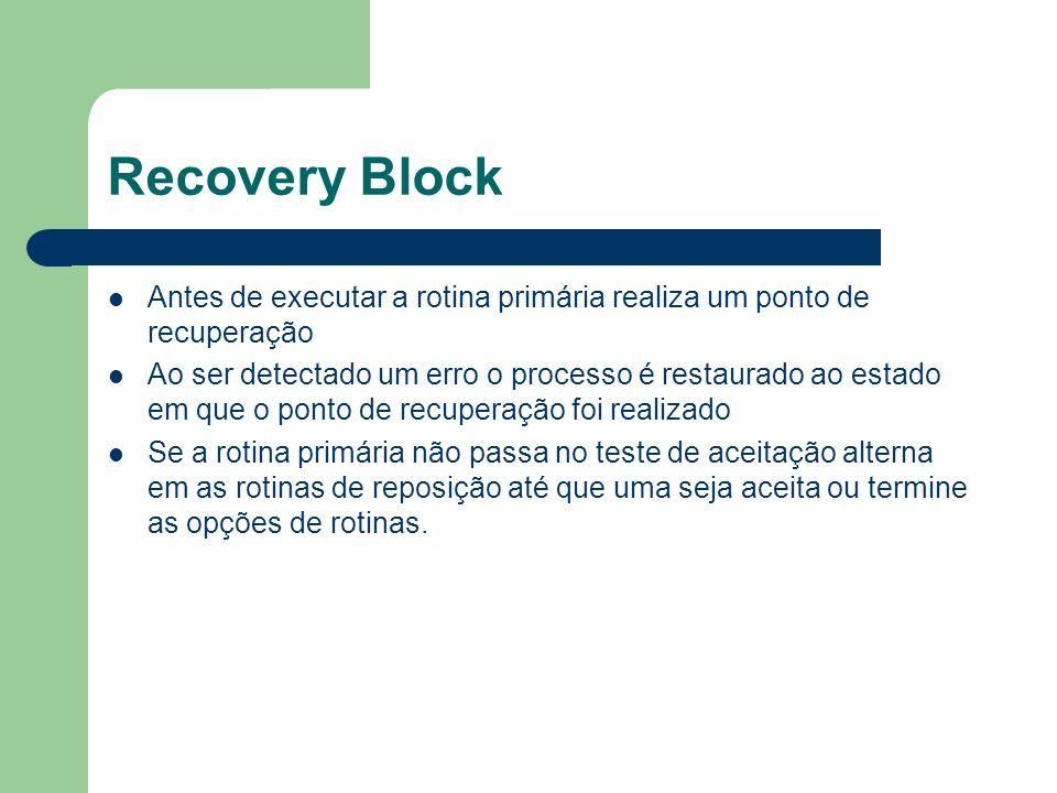 Recovery Block Antes de executar a rotina primária realiza um ponto de recuperação Ao ser detectado um erro o processo é restaurado ao estado em que o ponto de recuperação foi realizado Se a rotina primária não passa no teste de aceitação alterna em as rotinas de reposição até que uma seja aceita ou termine as opções de rotinas.