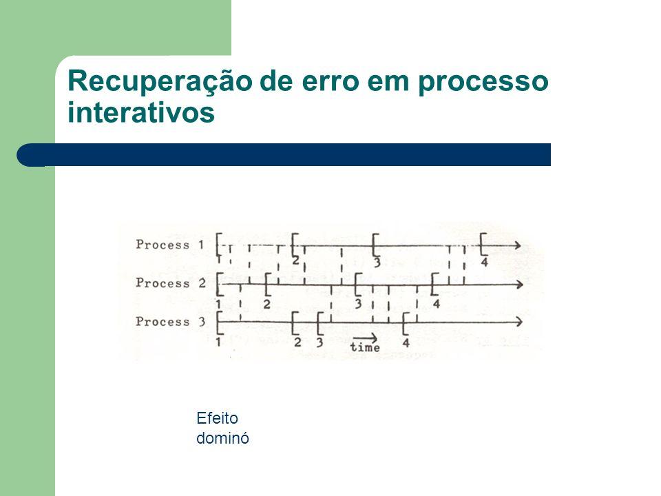 Recuperação de erro em processo interativos Efeito dominó