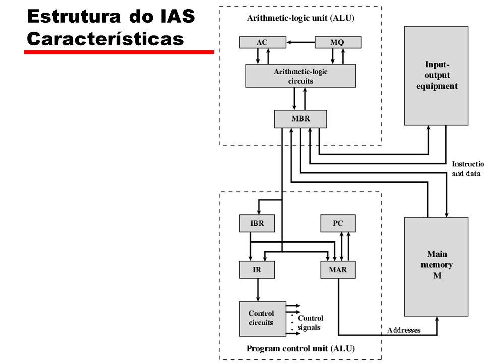 Estrutura do IAS Características
