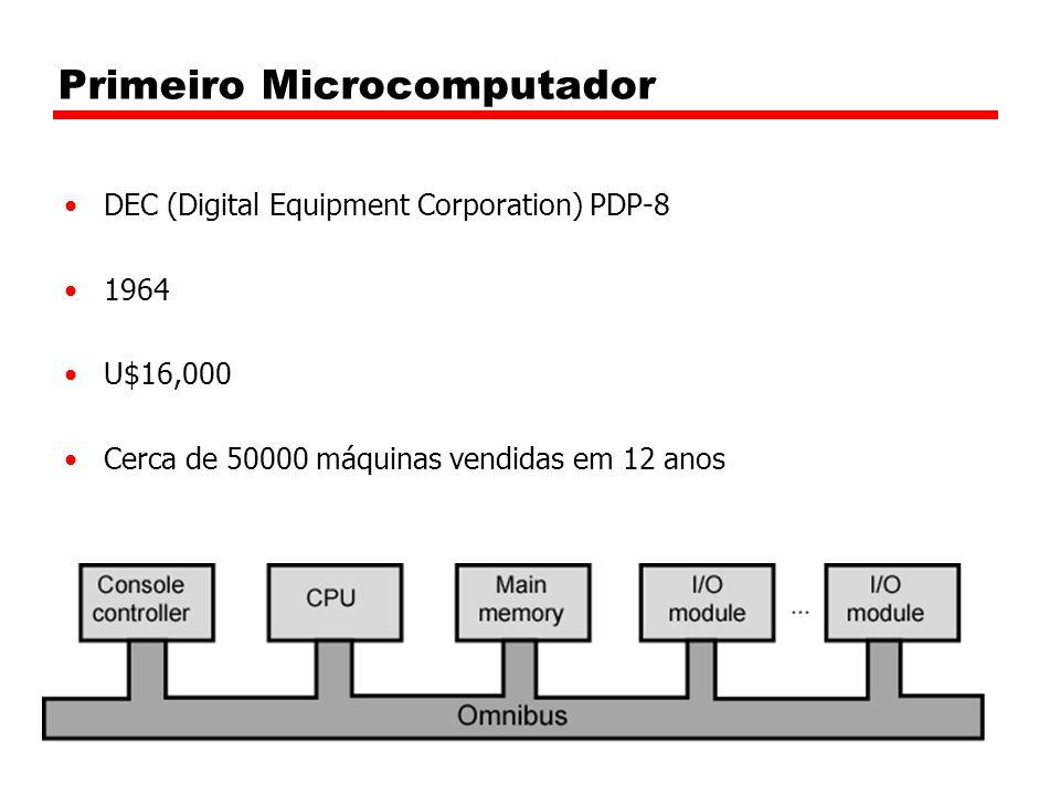 Primeiro Microcomputador DEC (Digital Equipment Corporation) PDP-8 1964 U$16,000 Cerca de 50000 máquinas vendidas em 12 anos