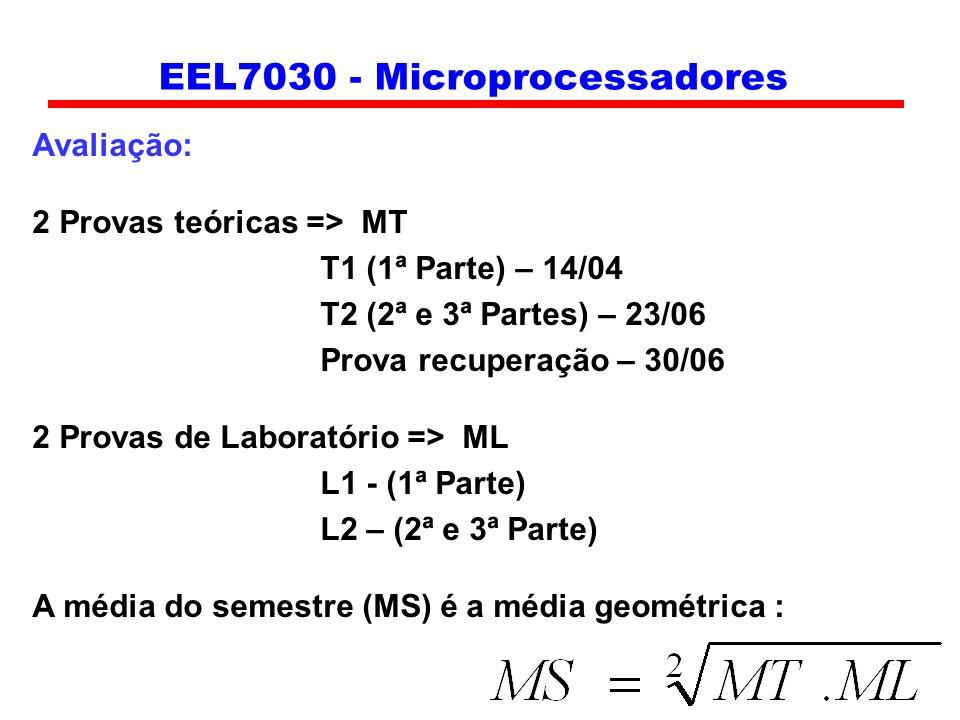 Avaliação: 2 Provas teóricas => MT T1 (1ª Parte) – 14/04 T2 (2ª e 3ª Partes) – 23/06 Prova recuperação – 30/06 2 Provas de Laboratório => ML L1 - (1ª