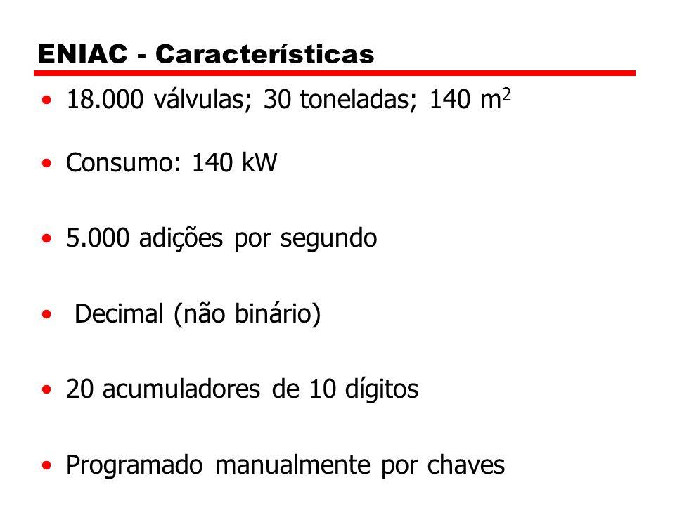 ENIAC - Características 18.000 válvulas; 30 toneladas; 140 m 2 Consumo: 140 kW 5.000 adições por segundo Decimal (não binário) 20 acumuladores de 10 dígitos Programado manualmente por chaves