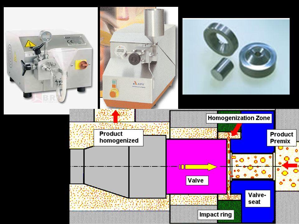 Rápido e Fácil Fácil escalonamento - 99% de reprodutibilidade em escala industrial Evita contaminação no processo de homogeneização Homogeneização à Alta Pressão