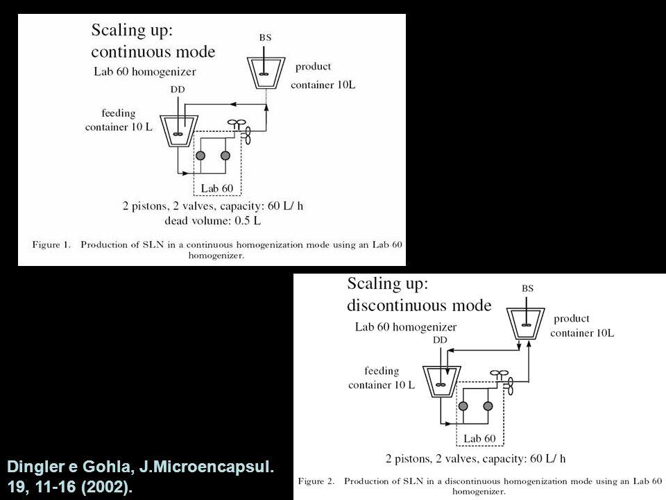 500 bar 3 ciclos Sakulkhul et al., Proceedings of the 2nd IEEE International ( 2007)