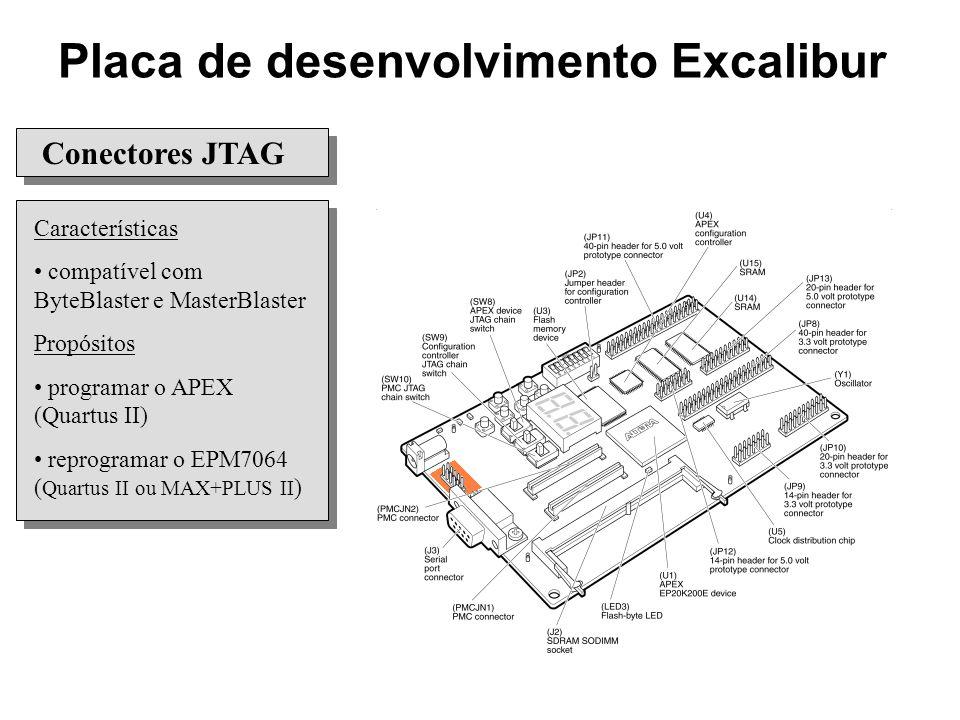 Conectores JTAG Características compatível com ByteBlaster e MasterBlaster Propósitos programar o APEX (Quartus II) reprogramar o EPM7064 ( Quartus II