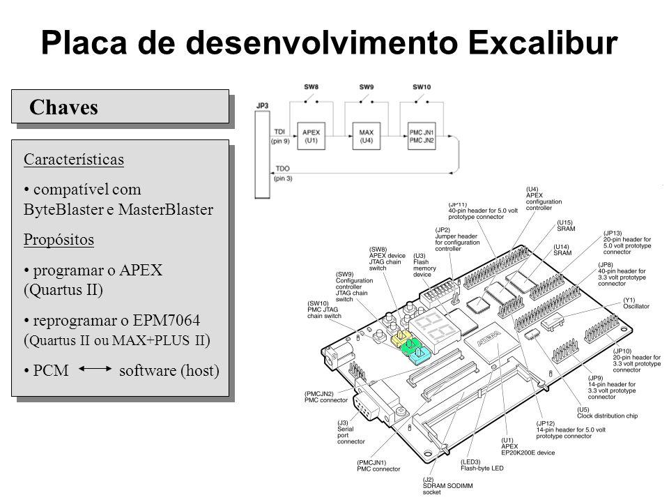 Chaves Características compatível com ByteBlaster e MasterBlaster Propósitos programar o APEX (Quartus II) reprogramar o EPM7064 ( Quartus II ou MAX+P