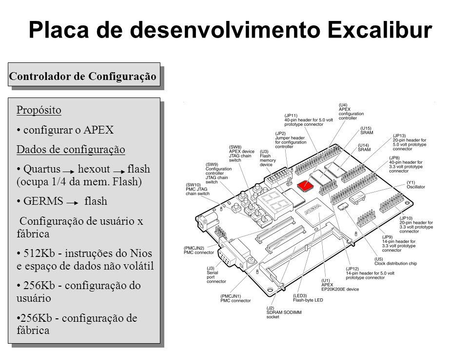 Controlador de Configuração Propósito configurar o APEX Dados de configuração Quartus hexout flash (ocupa 1/4 da mem. Flash) GERMS flash Configuração