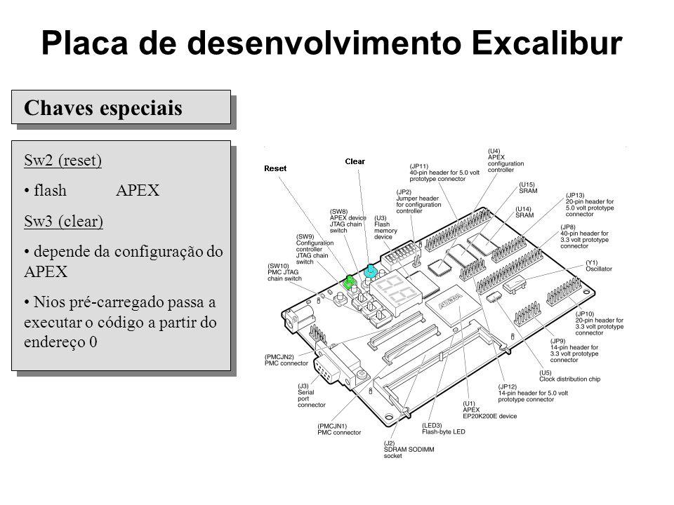 Chaves especiais Sw2 (reset) flash APEX Sw3 (clear) depende da configuração do APEX Nios pré-carregado passa a executar o código a partir do endereço