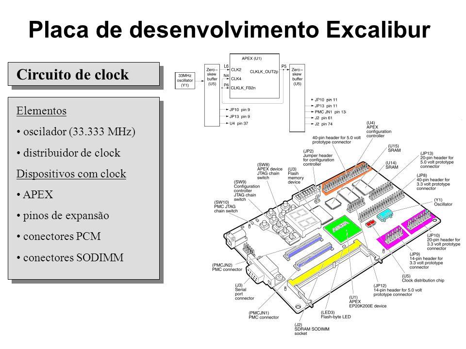 Circuito de clock Elementos oscilador (33.333 MHz) distribuidor de clock Dispositivos com clock APEX pinos de expansão conectores PCM conectores SODIM
