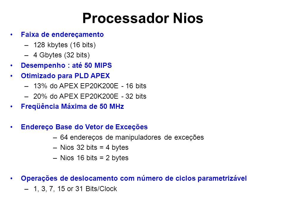 Processador Nios Faixa de endereçamento –128 kbytes (16 bits) –4 Gbytes (32 bits) Desempenho : até 50 MIPS Otimizado para PLD APEX –13% do APEX EP20K2