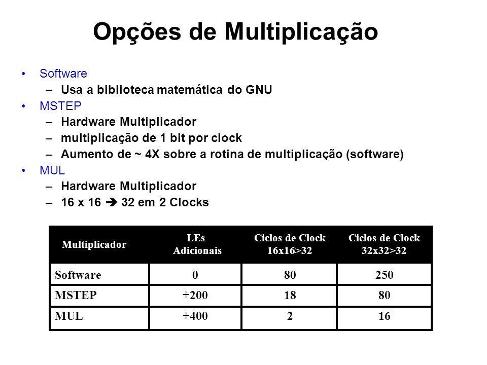 Software –Usa a biblioteca matemática do GNU MSTEP –Hardware Multiplicador –multiplicação de 1 bit por clock –Aumento de ~ 4X sobre a rotina de multip