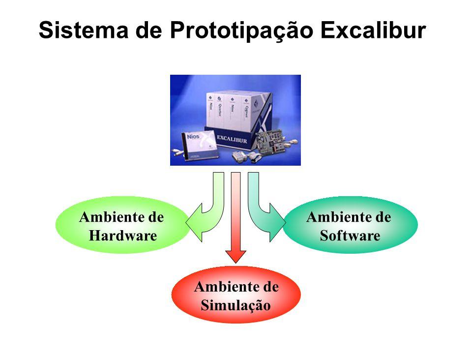Entrada/Saída básica Elementos push-button switches dip switch display de 7 segmentos Placa de desenvolvimento Excalibur