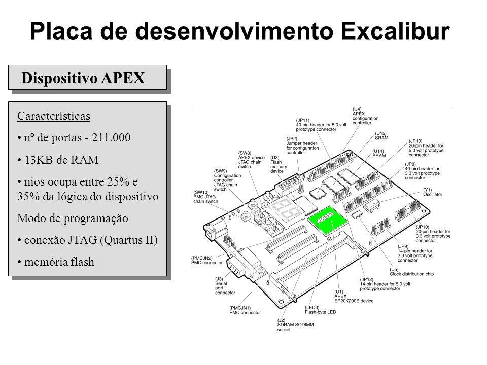 Dispositivo APEX Características nº de portas - 211.000 13KB de RAM nios ocupa entre 25% e 35% da lógica do dispositivo Modo de programação conexão JT
