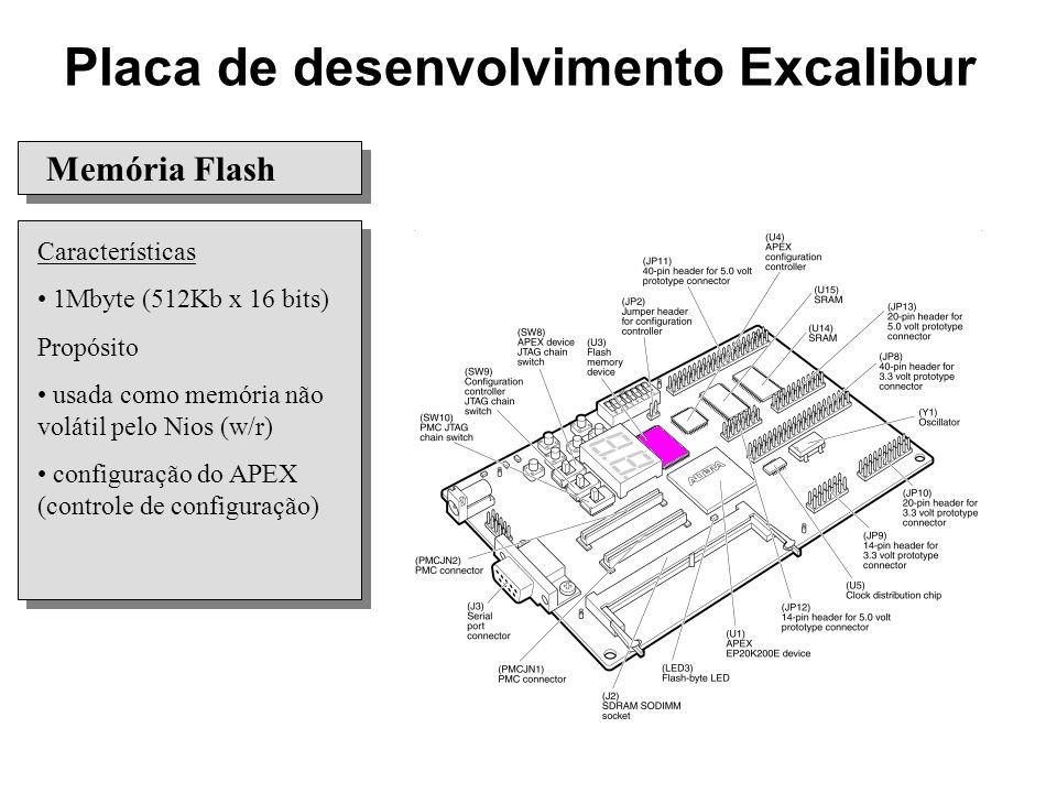 Memória SRAM Características 256Kb (64Kb x 16 bits) em cada chip Nios pré-carregado (64Kb x 32 bits) Placa de desenvolvimento Excalibur