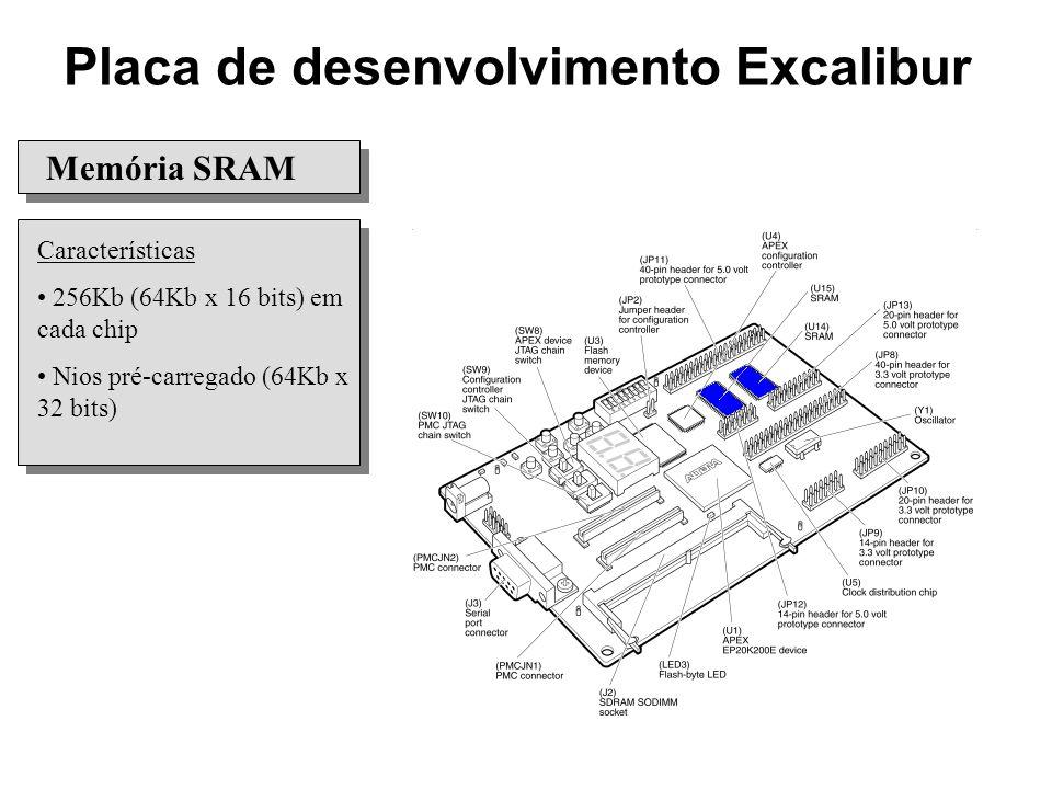 Conectores SODIMM Características socket de 144 pinos SODIMM módulo SDRAM (64bits) Conectada ao APEX nios pré-carregado não faz uso desta memória Placa de desenvolvimento Excalibur