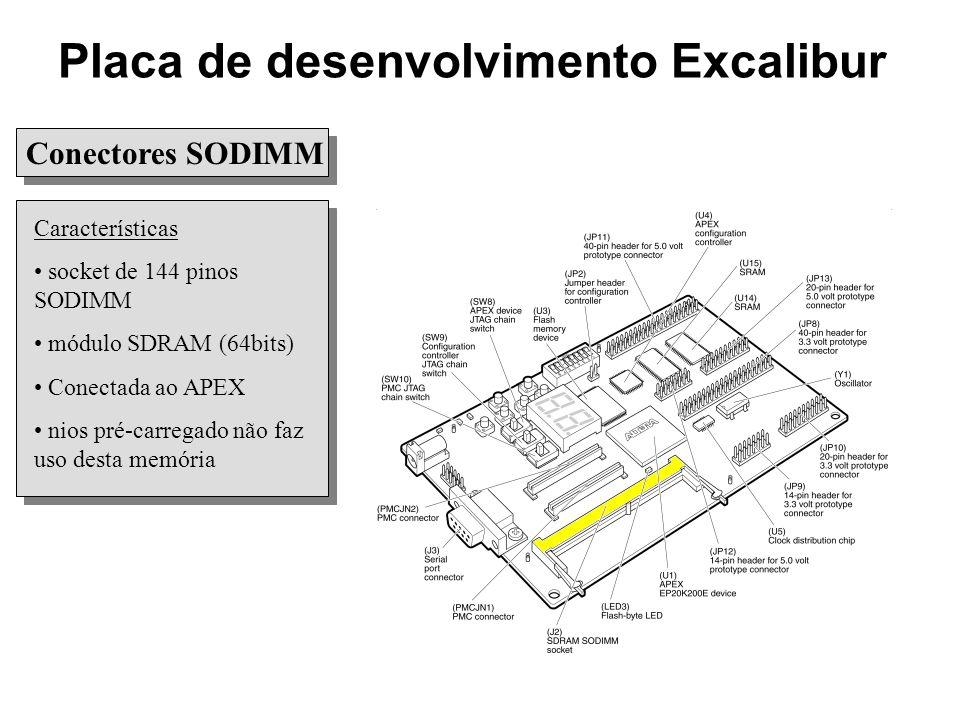 Conectores SODIMM Características socket de 144 pinos SODIMM módulo SDRAM (64bits) Conectada ao APEX nios pré-carregado não faz uso desta memória Plac