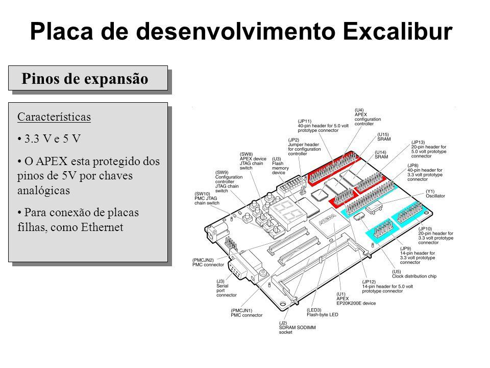 Pinos de expansão Características 3.3 V e 5 V O APEX esta protegido dos pinos de 5V por chaves analógicas Para conexão de placas filhas, como Ethernet