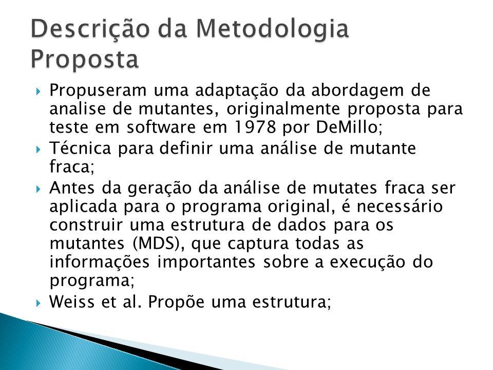 Propuseram uma adaptação da abordagem de analise de mutantes, originalmente proposta para teste em software em 1978 por DeMillo; Técnica para definir