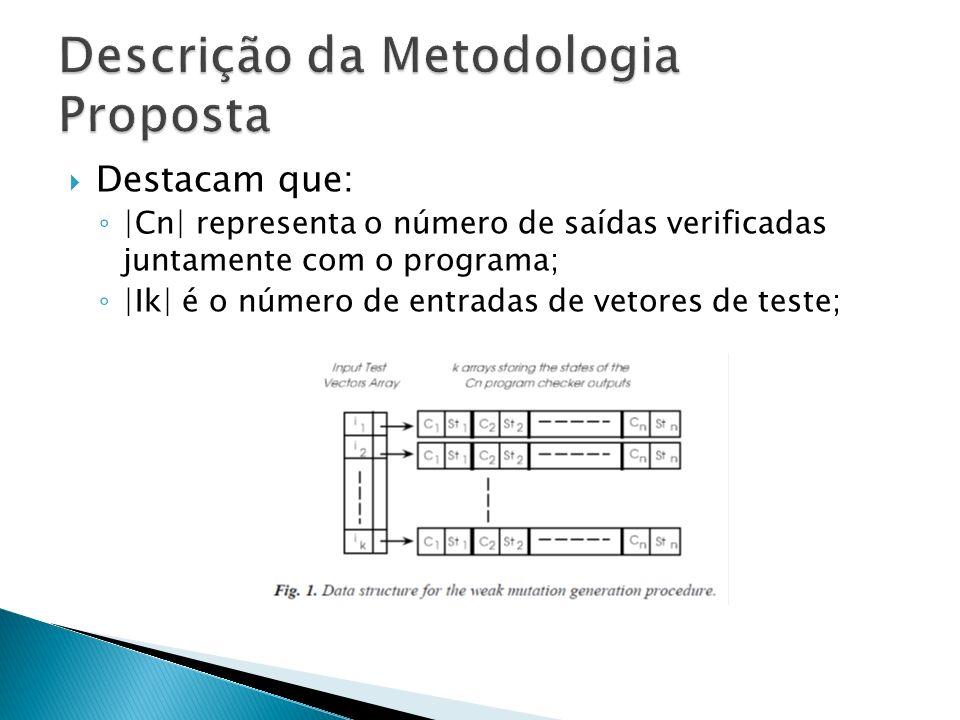 Destacam que: |Cn| representa o número de saídas verificadas juntamente com o programa; |Ik| é o número de entradas de vetores de teste;