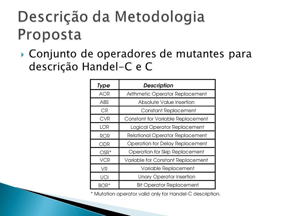 Conjunto de operadores de mutantes para descrição Handel-C e C