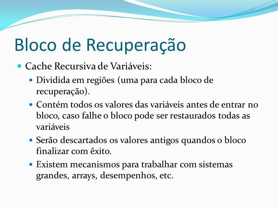 Bloco de Recuperação Cache Recursiva de Variáveis: Dividida em regiões (uma para cada bloco de recuperação). Contém todos os valores das variáveis ant