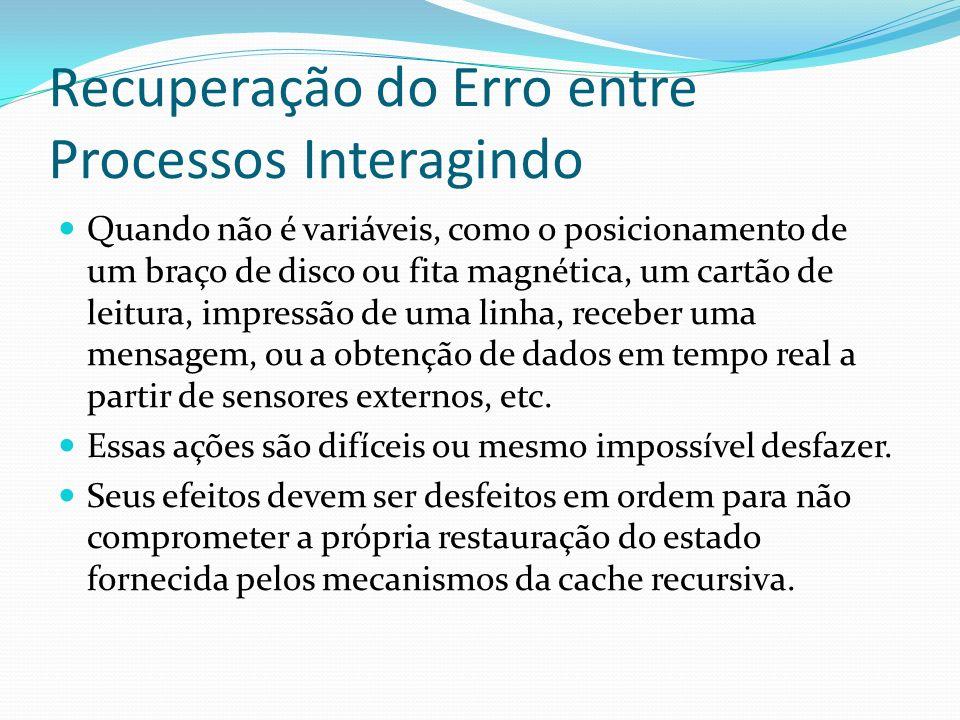 Recuperação do Erro entre Processos Interagindo Quando não é variáveis, como o posicionamento de um braço de disco ou fita magnética, um cartão de lei