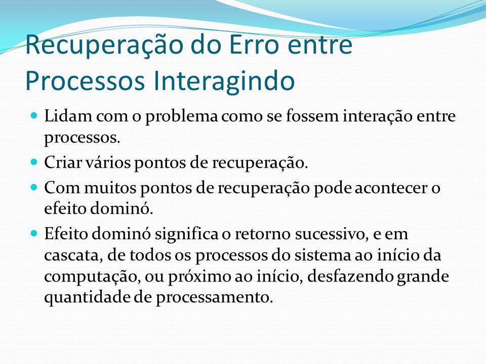 Recuperação do Erro entre Processos Interagindo Lidam com o problema como se fossem interação entre processos. Criar vários pontos de recuperação. Com