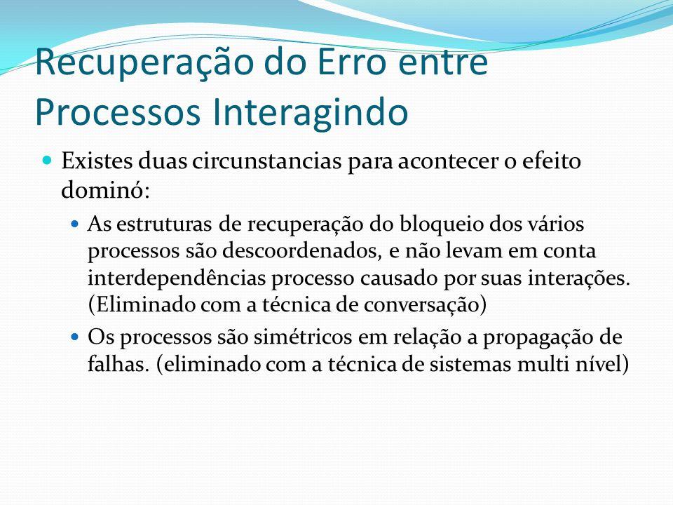 Recuperação do Erro entre Processos Interagindo Existes duas circunstancias para acontecer o efeito dominó: As estruturas de recuperação do bloqueio d