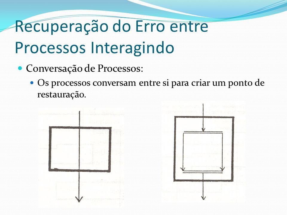 Recuperação do Erro entre Processos Interagindo Conversação de Processos: Os processos conversam entre si para criar um ponto de restauração.