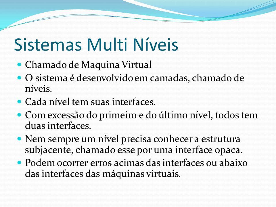 Sistemas Multi Níveis Chamado de Maquina Virtual O sistema é desenvolvido em camadas, chamado de níveis. Cada nível tem suas interfaces. Com excessão