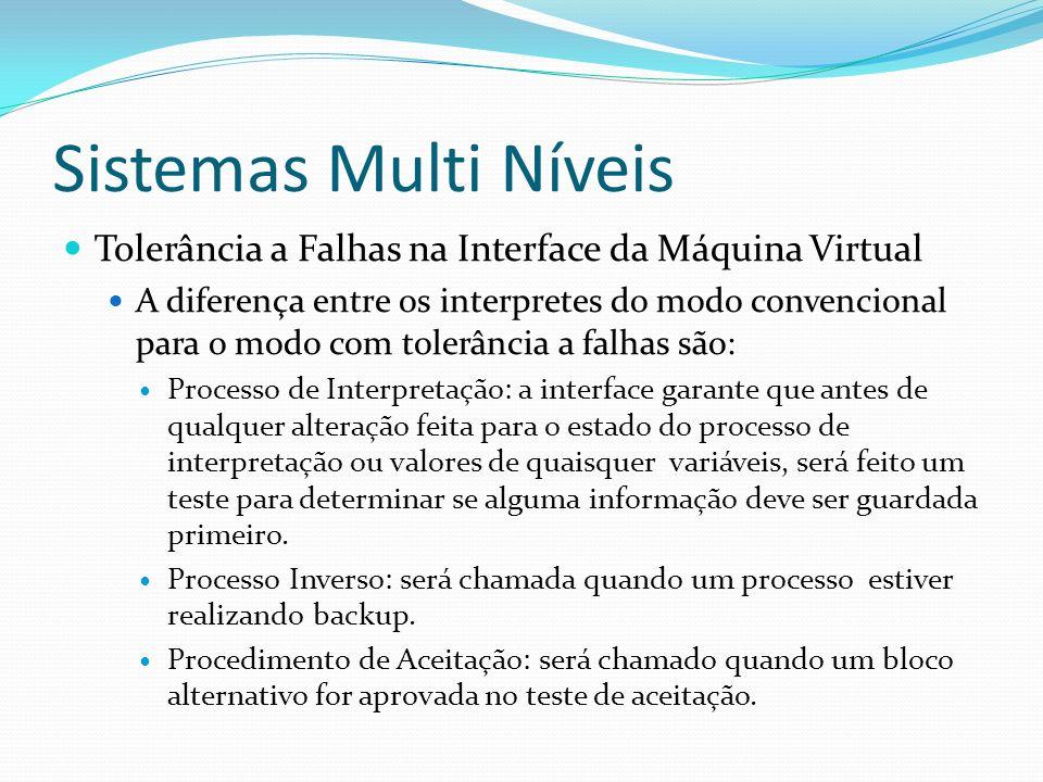 Tolerância a Falhas na Interface da Máquina Virtual A diferença entre os interpretes do modo convencional para o modo com tolerância a falhas são: Pro