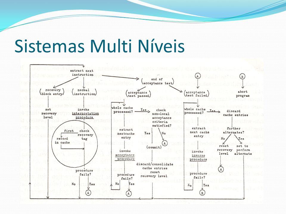Sistemas Multi Níveis
