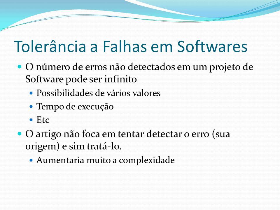 Tolerância a Falhas em Softwares O número de erros não detectados em um projeto de Software pode ser infinito Possibilidades de vários valores Tempo d