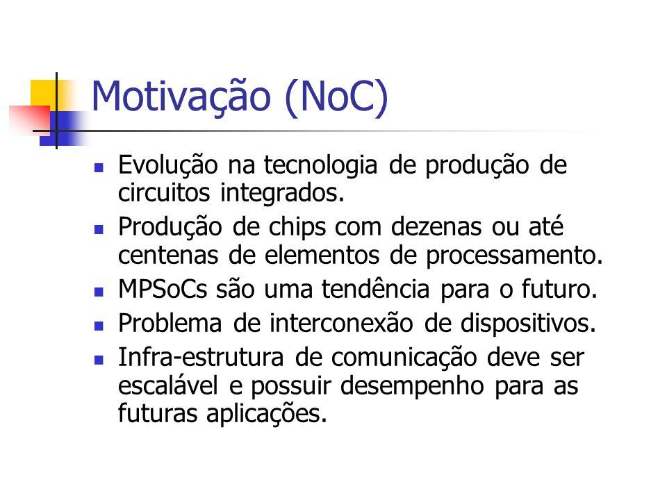 Motivação (NoC) Evolução na tecnologia de produção de circuitos integrados. Produção de chips com dezenas ou até centenas de elementos de processament