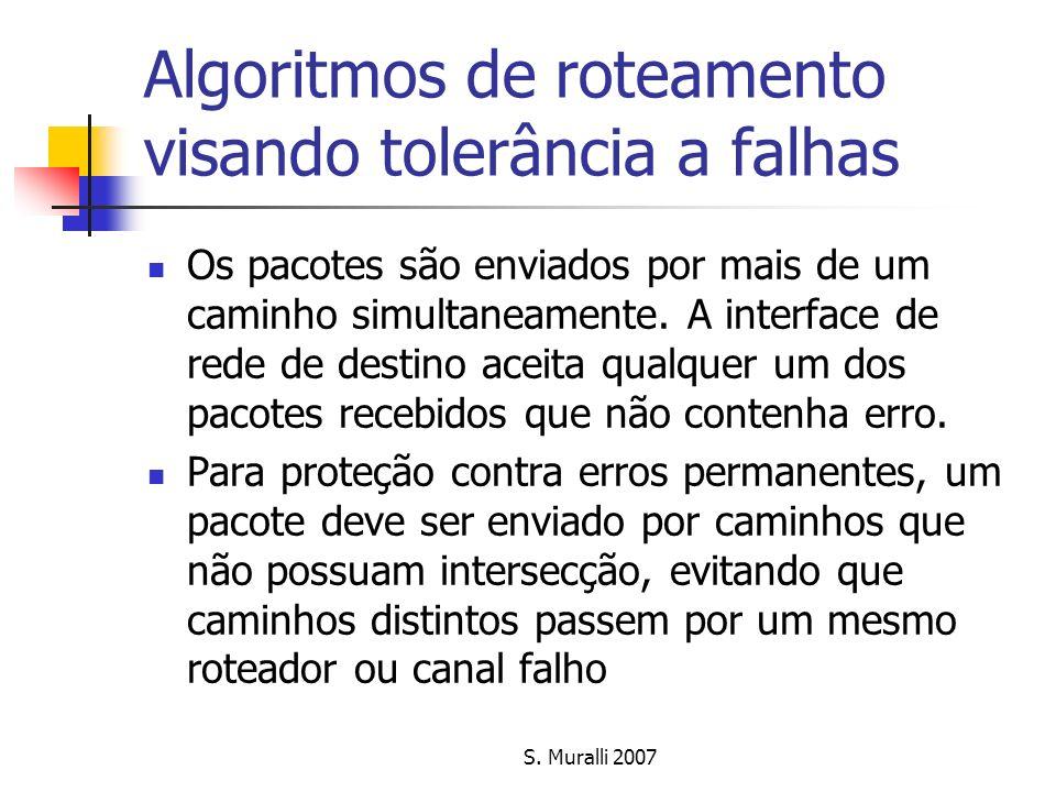 Algoritmos de roteamento visando tolerância a falhas Os pacotes são enviados por mais de um caminho simultaneamente. A interface de rede de destino ac