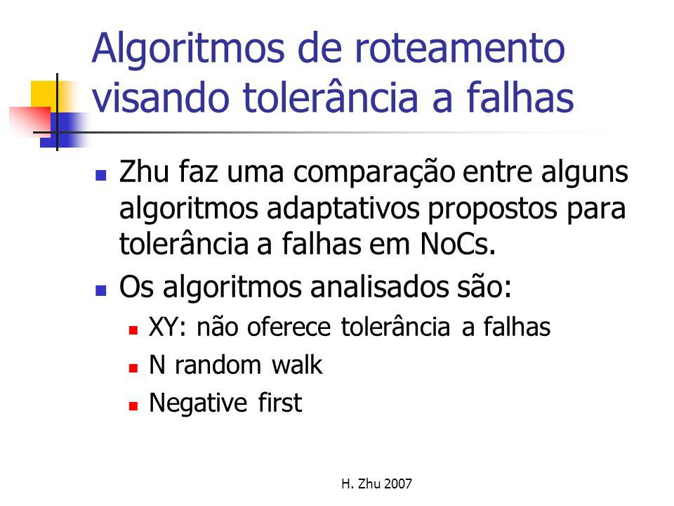 Algoritmos de roteamento visando tolerância a falhas Zhu faz uma comparação entre alguns algoritmos adaptativos propostos para tolerância a falhas em