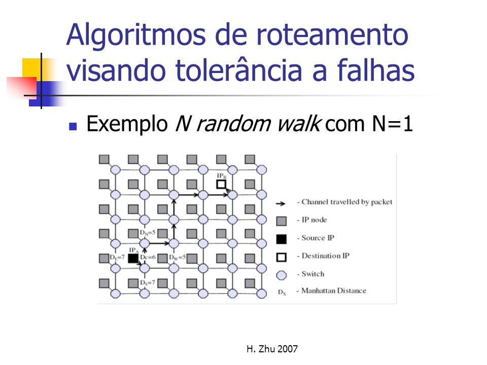 Algoritmos de roteamento visando tolerância a falhas Exemplo N random walk com N=1 H. Zhu 2007