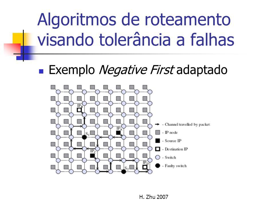 Algoritmos de roteamento visando tolerância a falhas Exemplo Negative First adaptado H. Zhu 2007