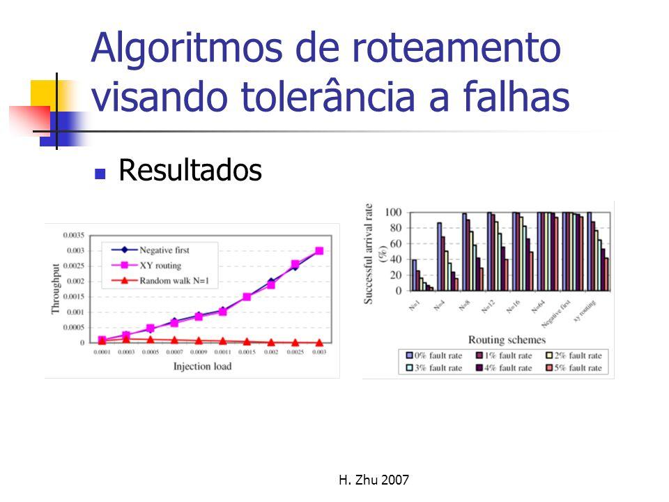 Algoritmos de roteamento visando tolerância a falhas Resultados H. Zhu 2007