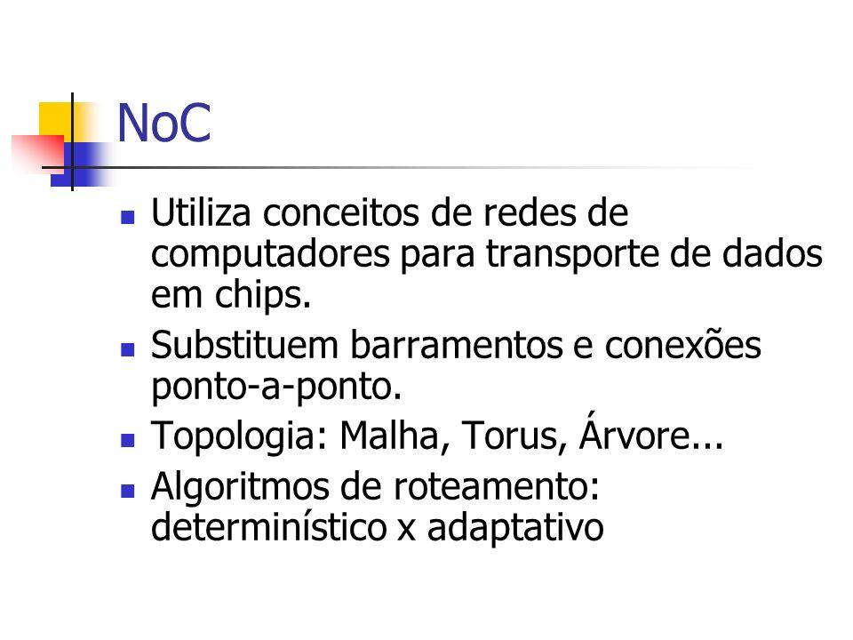 NoC Utiliza conceitos de redes de computadores para transporte de dados em chips. Substituem barramentos e conexões ponto-a-ponto. Topologia: Malha, T
