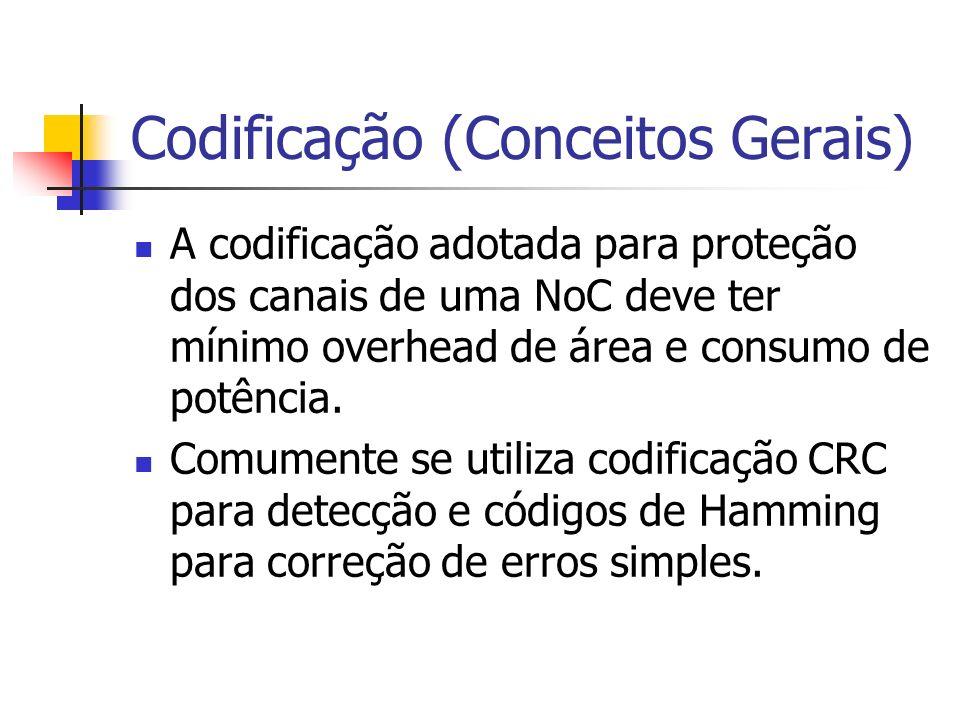 Codificação (Conceitos Gerais) A codificação adotada para proteção dos canais de uma NoC deve ter mínimo overhead de área e consumo de potência. Comum