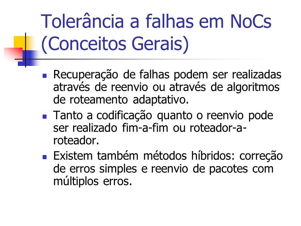Tolerância a falhas em NoCs (Conceitos Gerais) Recuperação de falhas podem ser realizadas através de reenvio ou através de algoritmos de roteamento ad