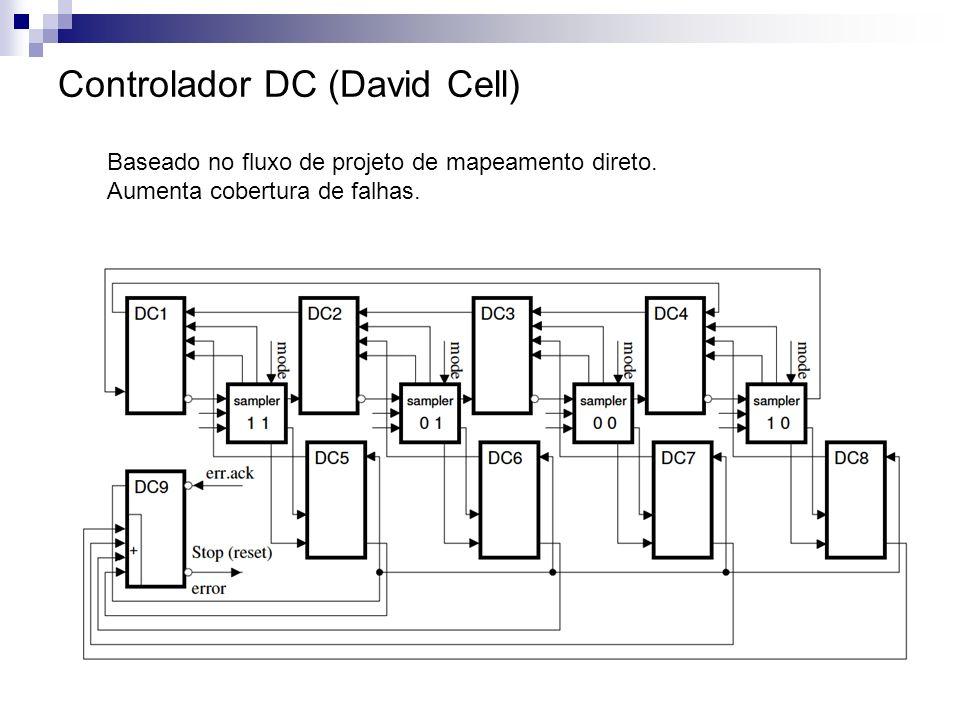 Controlador DC (David Cell) Baseado no fluxo de projeto de mapeamento direto. Aumenta cobertura de falhas.