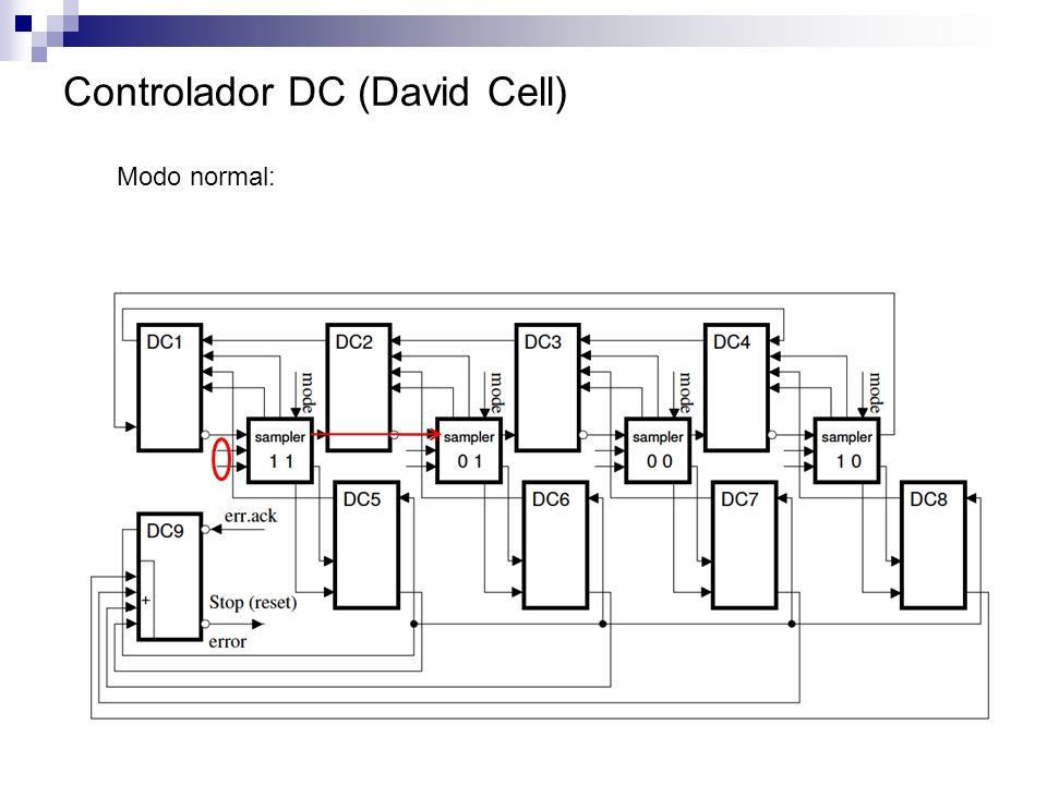 Controlador DC (David Cell) Modo normal: