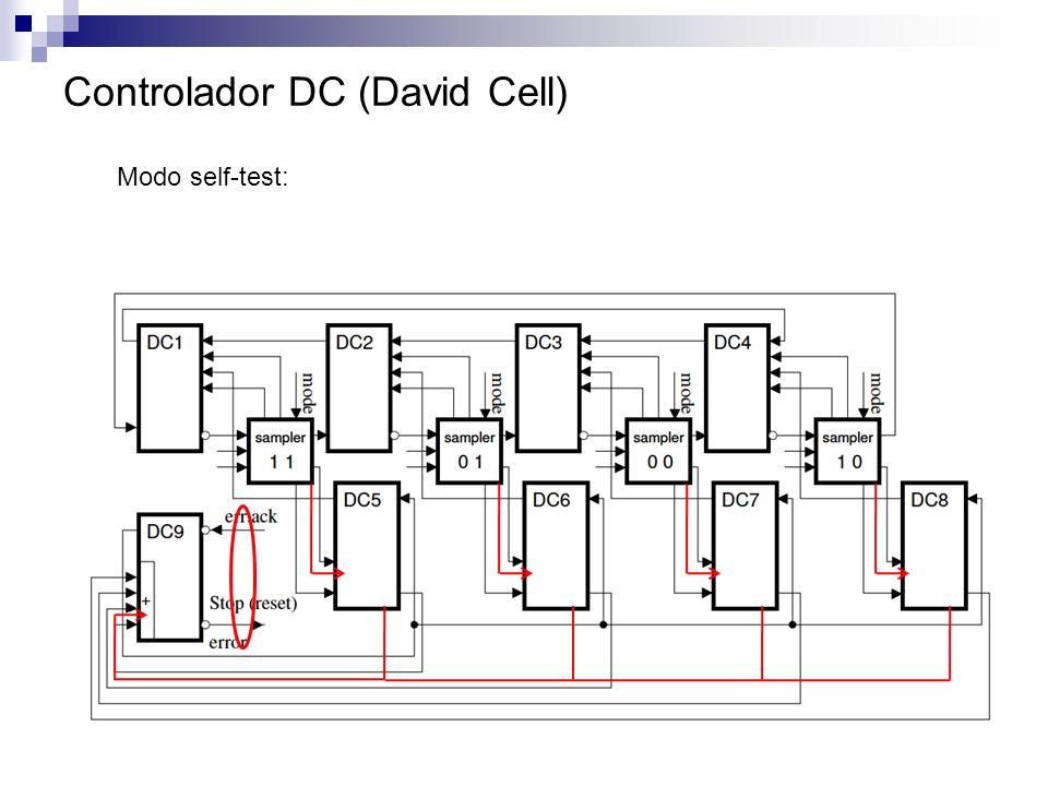 Controlador DC (David Cell) Modo self-test: