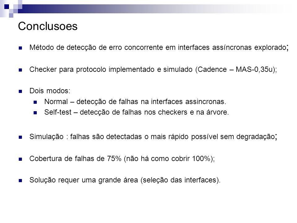 Conclusoes Método de detecção de erro concorrente em interfaces assíncronas explorado ; Checker para protocolo implementado e simulado (Cadence – MAS-