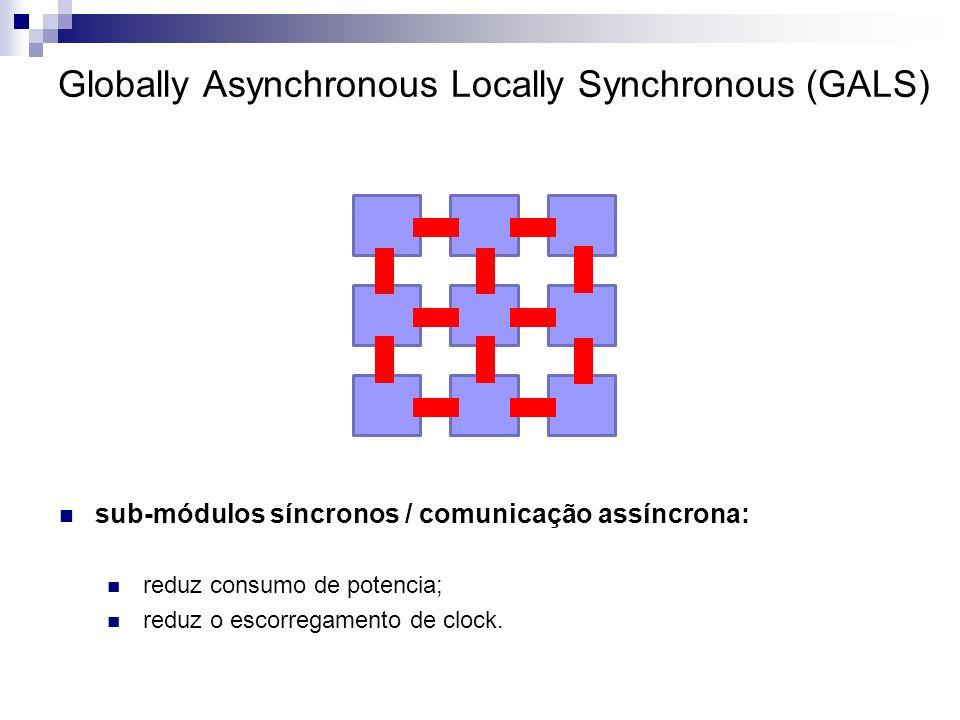 Globally Asynchronous Locally Synchronous (GALS) sub-módulos síncronos / comunicação assíncrona: reduz consumo de potencia; reduz o escorregamento de