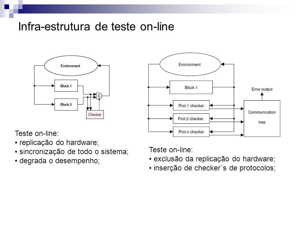 Infra-estrutura de teste on-line Teste on-line: replicação do hardware; sincronização de todo o sistema; degrada o desempenho; Teste on-line: exclusão
